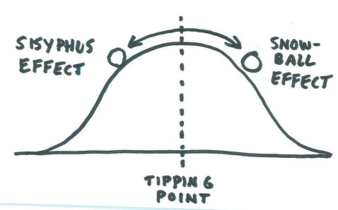 tipping_point